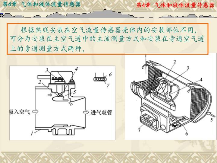 根据热线安装在空气流量传感器壳体内的安装部位不同,可分为安装在主空气道中的主流测量方式和安装在旁通空气道上的旁通测量方式两种,