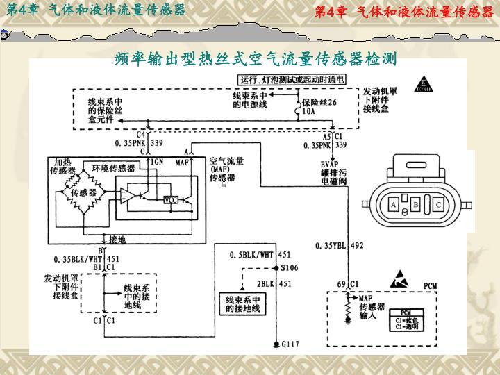 频率输出型热丝式空气流量传感器检测