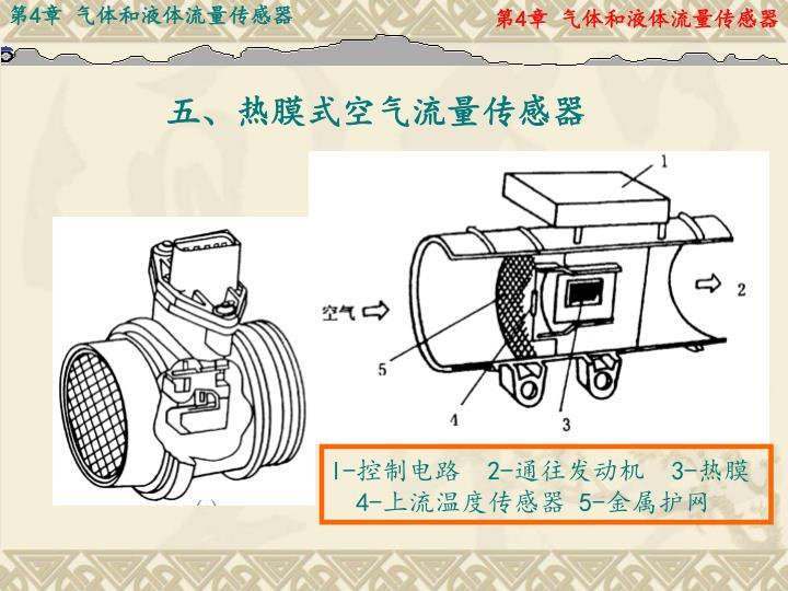 五、热膜式空气流量传感器