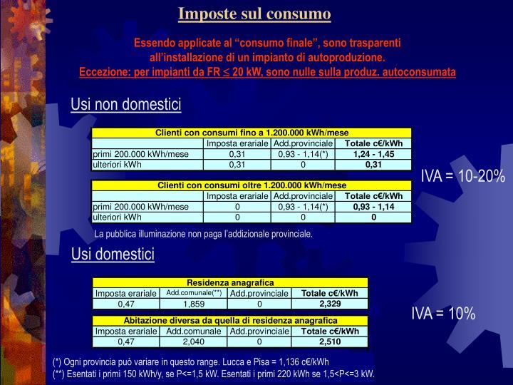 Imposte sul consumo