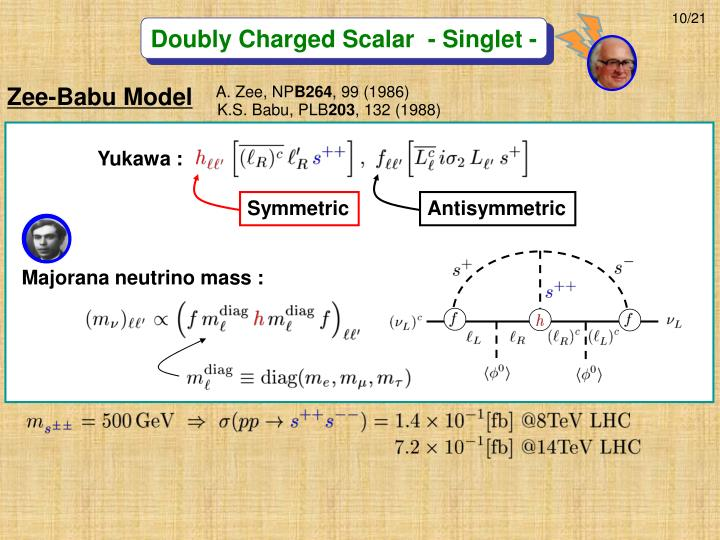 Doubly Charged Scalar  - Singlet -