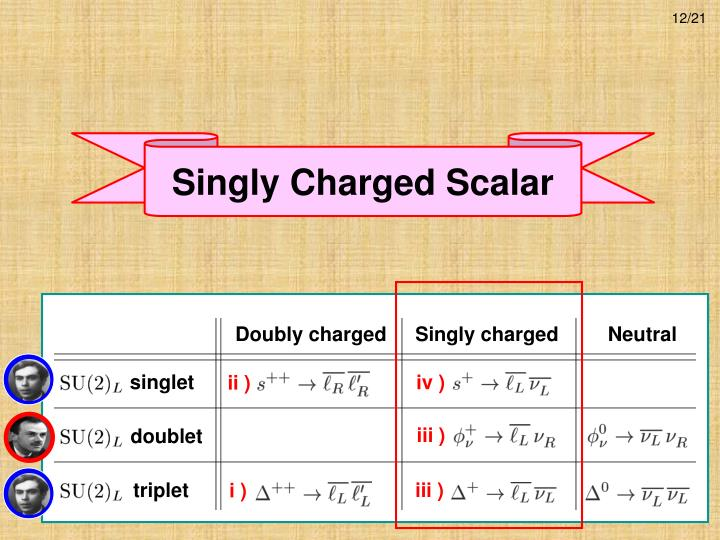 Singly Charged Scalar