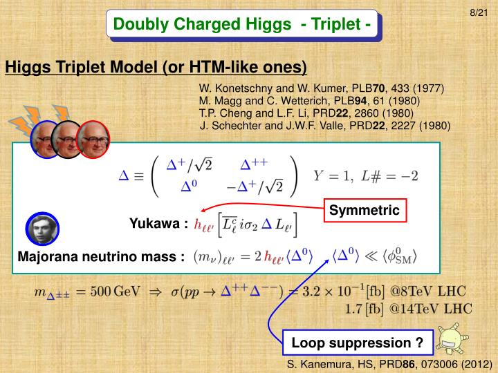 Doubly Charged Higgs  - Triplet -