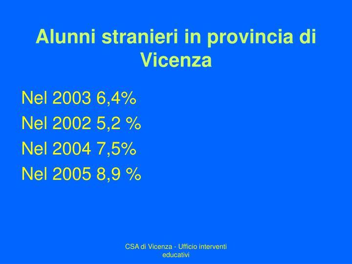 Alunni stranieri in provincia di Vicenza
