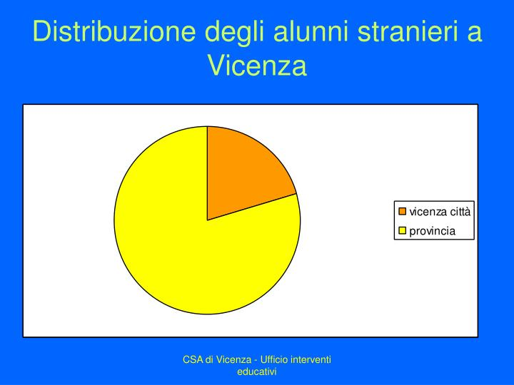 Distribuzione degli alunni stranieri a Vicenza
