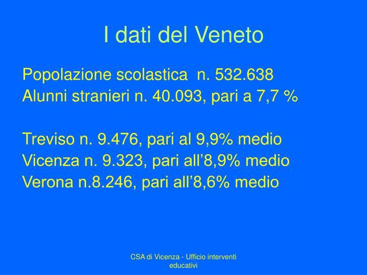 I dati del Veneto