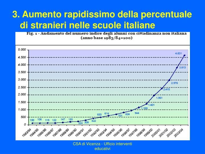 3. Aumento rapidissimo della percentuale di stranieri nelle scuole italiane