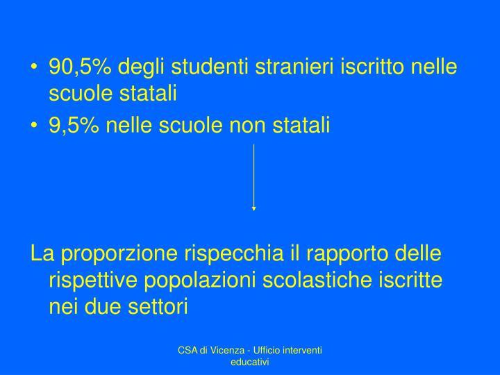 90,5% degli studenti stranieri iscritto nelle scuole statali