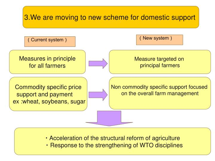 3.We are moving to new scheme for domestic support
