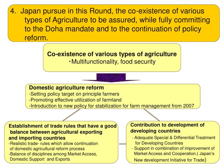 4.  Japan pursue in this Round, the co-existence of various