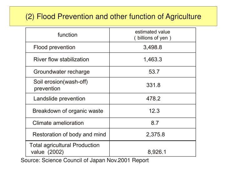(2) Flood Prevention and other function of Agriculture