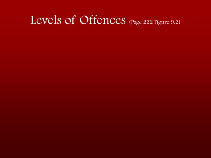 Levels of Offences