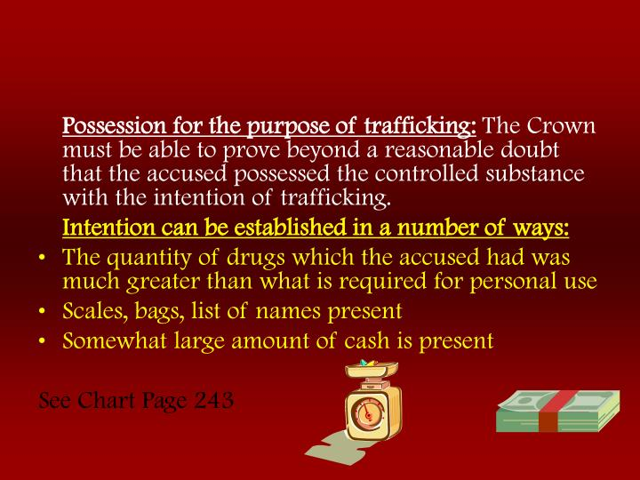 Possession for the purpose of trafficking: