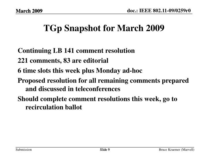 TGp Snapshot for March 2009