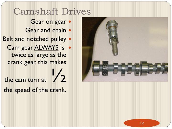 Camshaft Drives