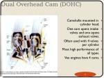 dual overhead cam dohc