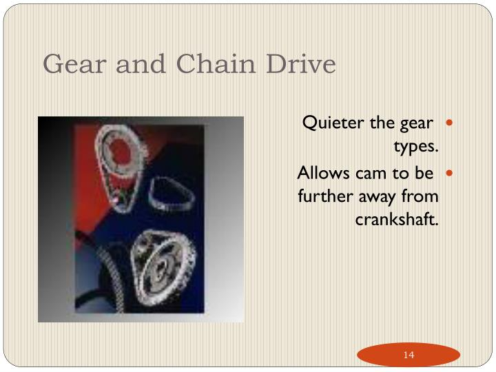 Gear and Chain Drive