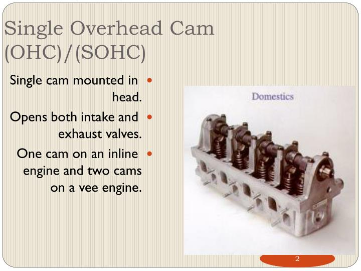 Single Overhead Cam (OHC)/(SOHC)