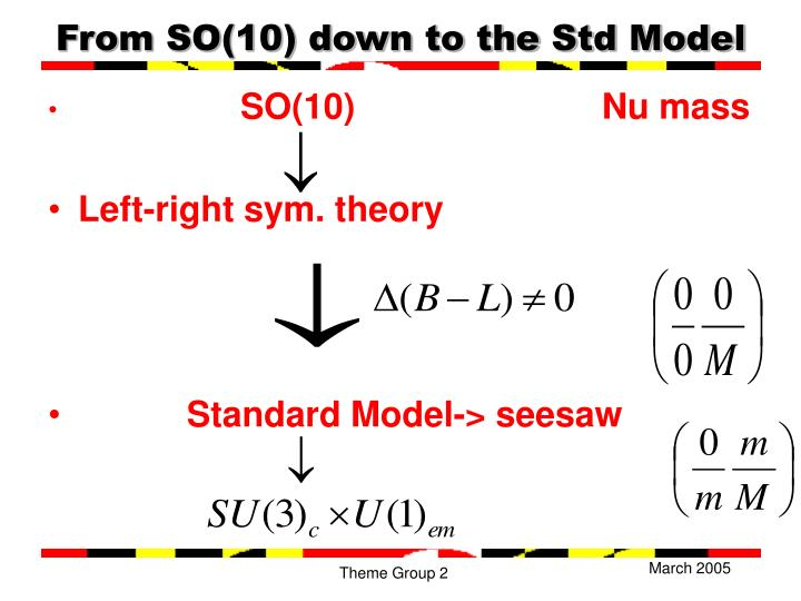 From SO(10) down to the Std Model