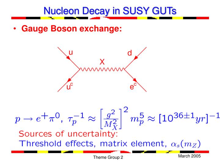 Nucleon Decay in SUSY GUTs