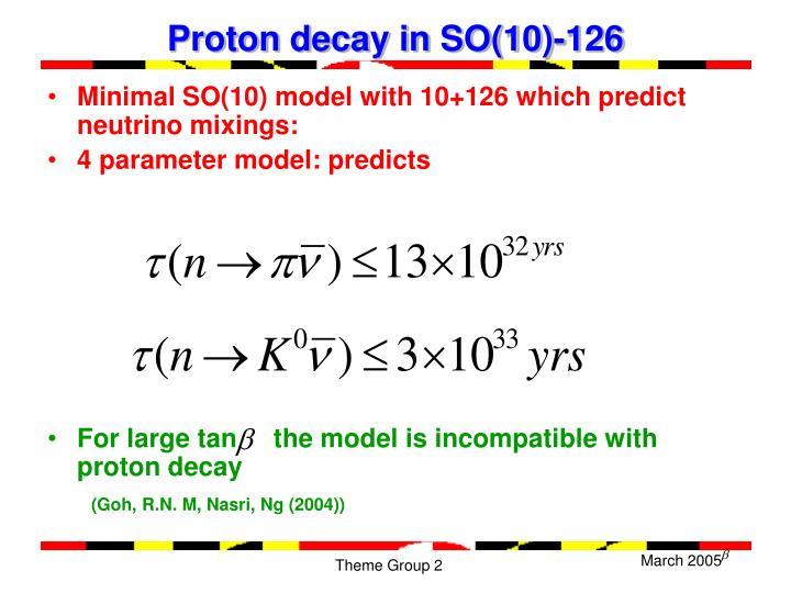 Proton decay in SO(10)-126