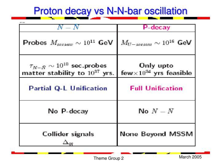 Proton decay vs N-N-bar oscillation