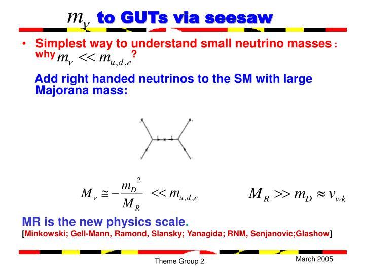 to GUTs via seesaw