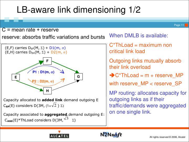 LB-aware link dimensioning 1/2