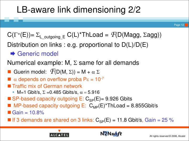 LB-aware link dimensioning 2/2