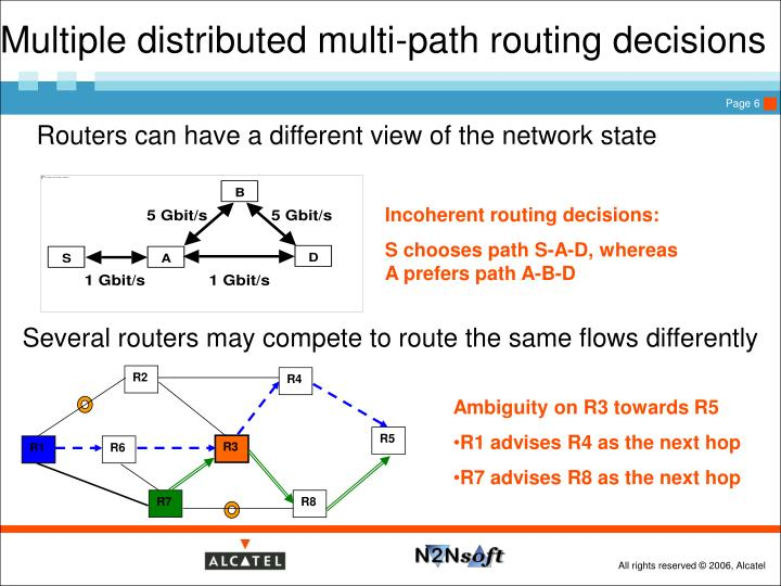 Incoherent routing decisions: