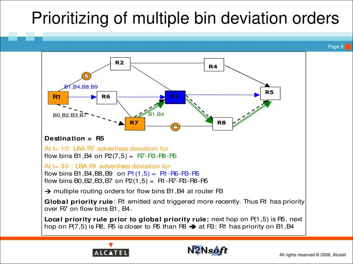 Prioritizing of multiple bin deviation orders