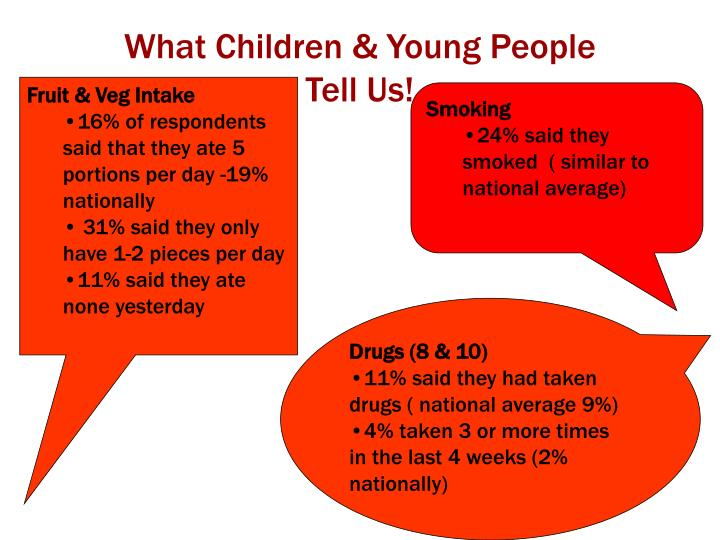 What Children & Young People