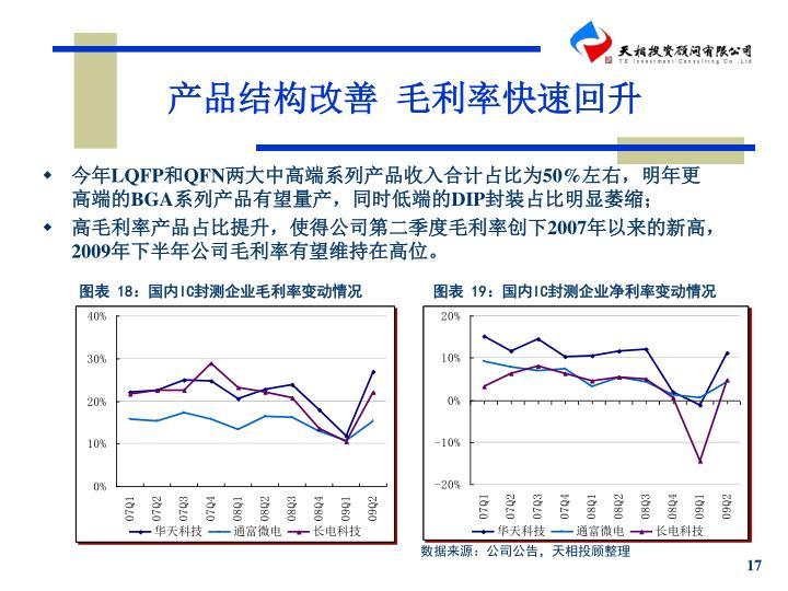 产品结构改善 毛利率快速回升