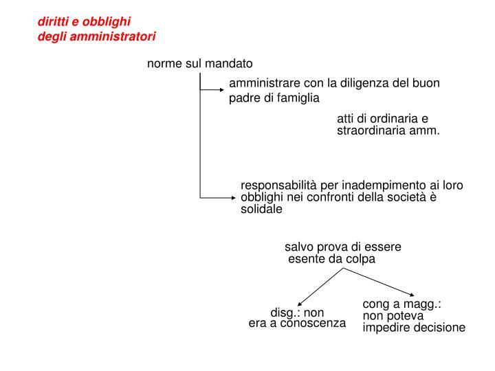 diritti e obblighi