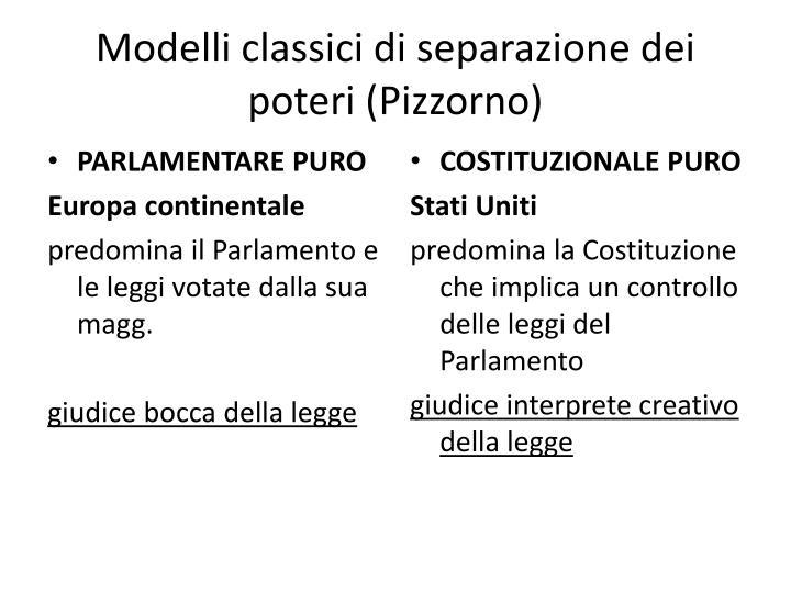 Modelli classici di separazione dei poteri (