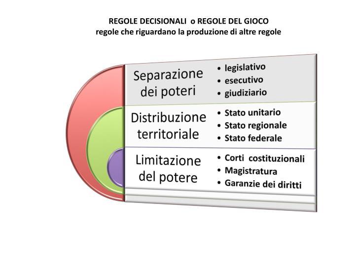 REGOLE DECISIONALI  o REGOLE DEL GIOCO