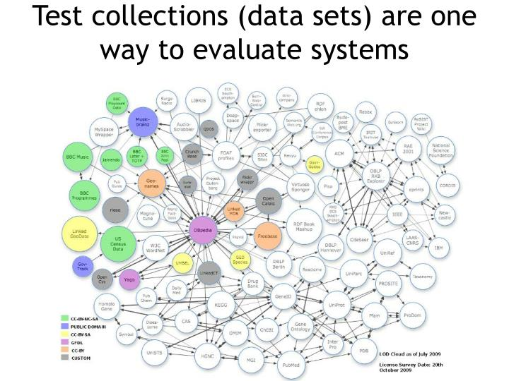 Test collections (data sets) are one way to evaluate systems