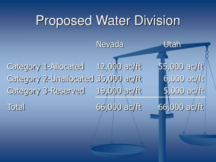 Proposed Water Division