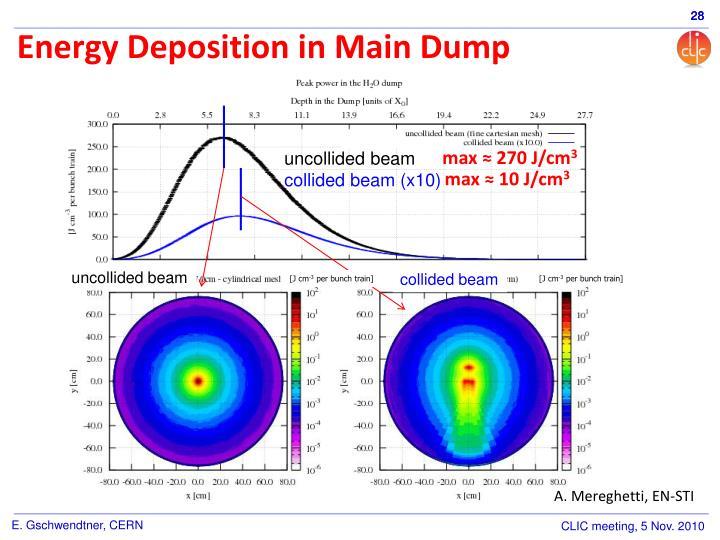 Energy Deposition in Main Dump