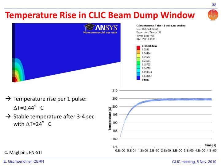 Temperature Rise in CLIC Beam Dump Window