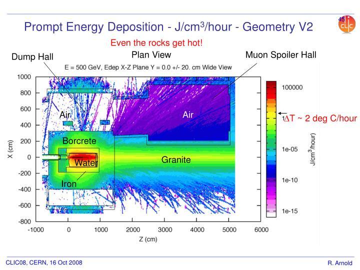 Prompt Energy Deposition - J/cm