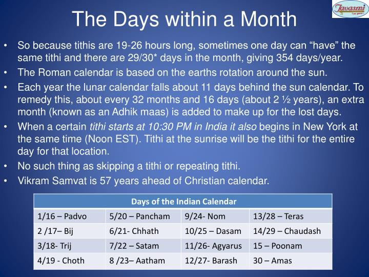 The Days within a Month