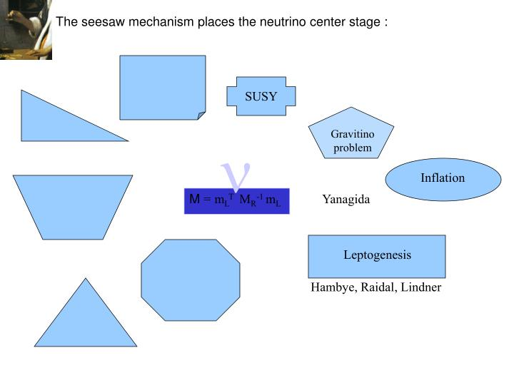 The seesaw mechanism places the neutrino center stage :