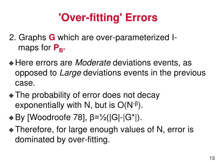 'Over-fitting' Errors