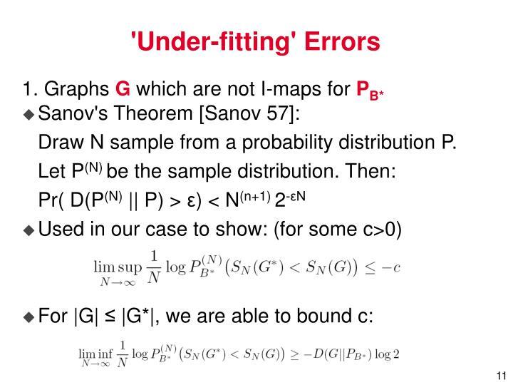 'Under-fitting' Errors