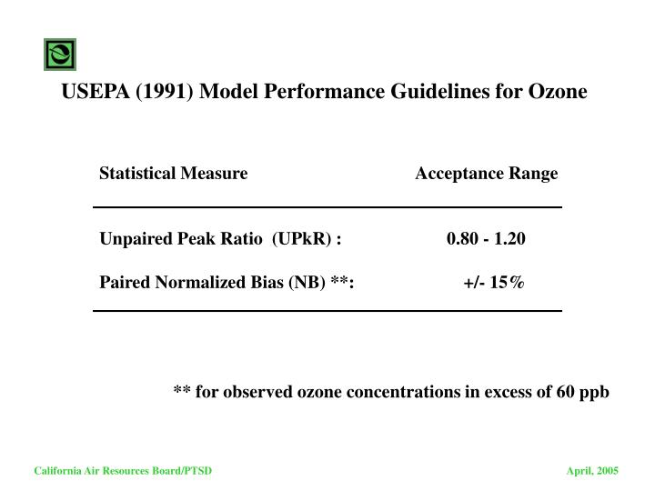 USEPA (1991) Model Performance Guidelines for Ozone