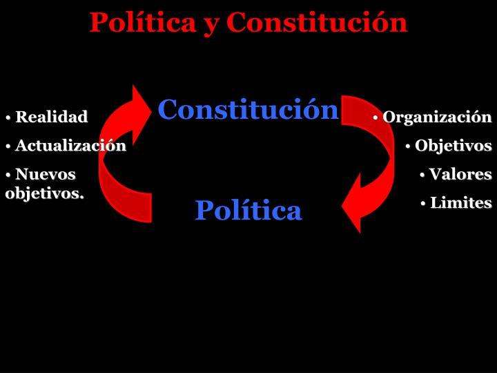 Política y Constitución