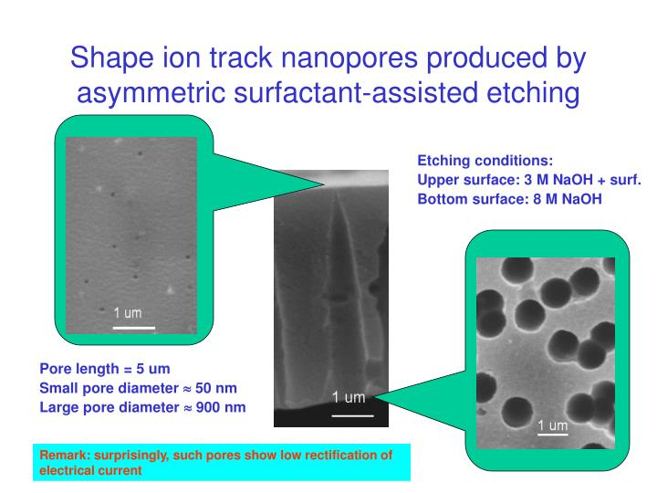 Shape ion track nanopores produced by asymmetric surfactant-assisted etching