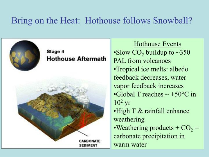 Bring on the Heat:  Hothouse follows Snowball?