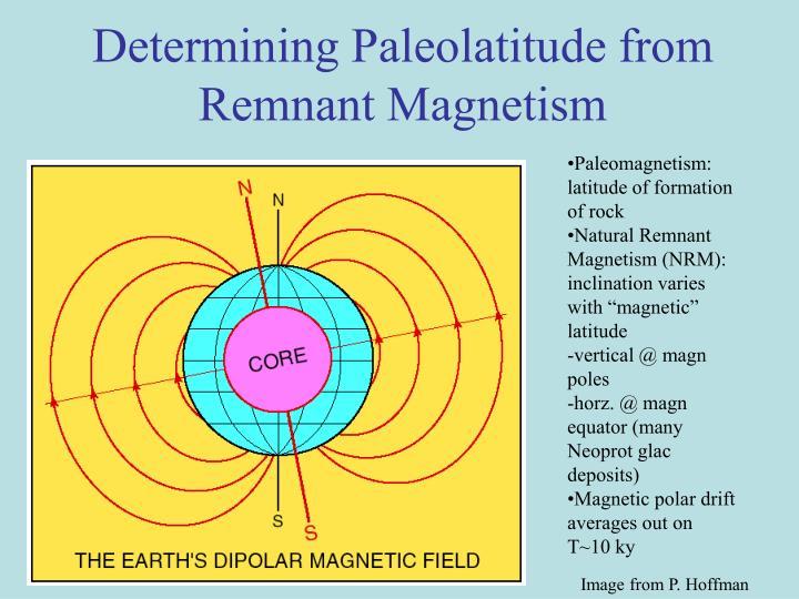 Determining Paleolatitude from Remnant Magnetism